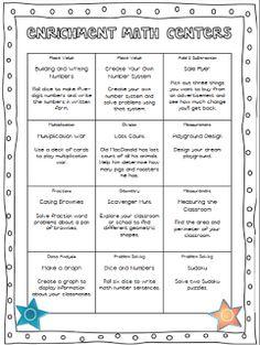 math worksheet : 1000 ideas about math enrichment on pinterest  math is fun  : Enrichment Math Worksheets