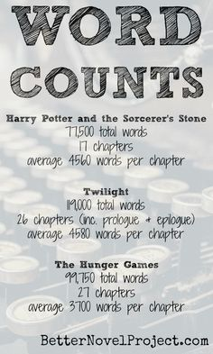 Word Counts of Harry Potter, Twilight, & The Hunger Games