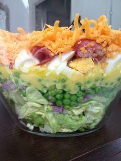 Recette de Salade à 8 étages pour 6 personnes : - 1 laitue émincée - 250 g de petits pois surgelés - 1/2 oignon rouge en lamelles fines - 20 cl de mayonnaise - 1 cuillère à soupe de sucre - 6 oeufs durs - 200 g de bacon cuit - 200 g de mimolette tendre râpée Mettre les ingrédients par couches successives dans l'ordre donné dans un saladier transparent sans décongeler les petits pois. Couvrir d'un film plastique et mettre au réfrigérateur la veille pour le midi ou le matin pour le soir.