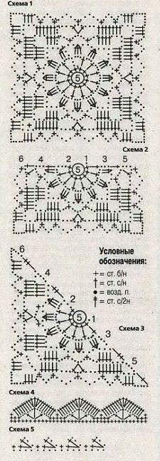 Transcendent Crochet a Solid Granny Square Ideas. Inconceivable Crochet a Solid Granny Square Ideas. Crochet Motif Patterns, Crochet Blocks, Granny Square Crochet Pattern, Square Patterns, Crochet Diagram, Crochet Chart, Crochet Squares, Crochet Granny, Filet Crochet
