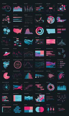 Data Viz Redesign Data Visualization Techniques, Information Visualization, Data Visualisation, Graph Design, Chart Design, Rollup Design, Wordmark, Info Board, Dashboard Design
