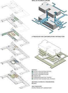 Massachusetts Institute of Technology, PDSI Project Hospital Architecture, Hospital Design, Massachusetts Institute Of Technology, Hospitals, Architecture Design, Cat, Studio, House, Medical Center