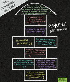 Del cuaderno de citas: Rayuela  http://zonadecronopios.wordpress.com/2013/06/25/del-cuaderno-de-citas-rayuela/