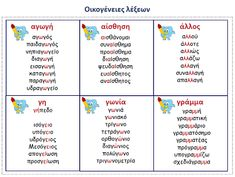 Greek Language, Speech And Language, Grammar Posters, Grammar Exercises, Greek Alphabet, Teaching Methods, School Psychology, School Lessons, Home Schooling