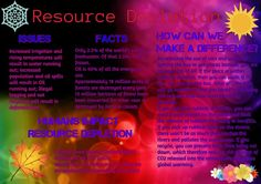 #ResourceDepletion Edited with #BeFunky