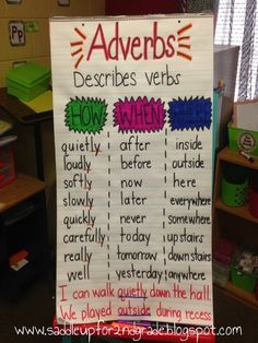 Adverbs anchor chart gives a visual of the describing words of how, when and where