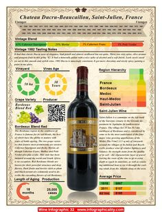 Wine Infographic 32 - http://infographicality.com/wine-infographic-32/