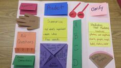 Reading strategies lapbook