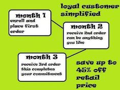 Become a Loyal Customer today! If not satisfied after 3 months, you can cancel! FOUR months of purchase you get FREE SHIPPING! FROM DAY ONE! You get WHOLESALE PRICES! This is my last day in march 2015 for a chance at my bonus! I need THREE MORE Loyal Customers!  http://sapphireangel.myitworks.com