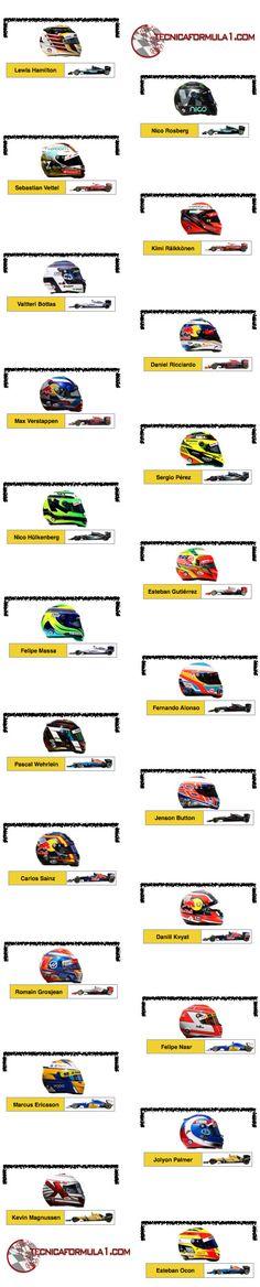 Parrilla de salida provisional y análisis de las penalizaciones para el GP de Italia F1 2016  #F1 #ItalianGP