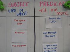 Mandy's Tips for Teachers: Complete and Incomplete Sentences