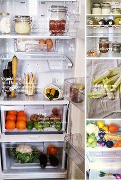 Paris To Go: Zero-Waste Food Storage