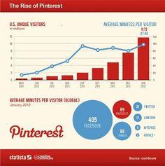 Pinterestの使い方【完全ガイド】|登録方法~企業活用事例まで