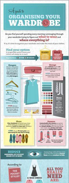 Organizing Your Wardrobe.