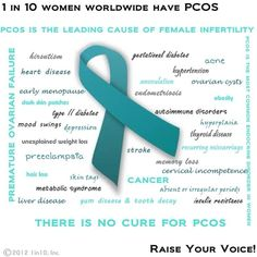 September is  PCOS awareness month!