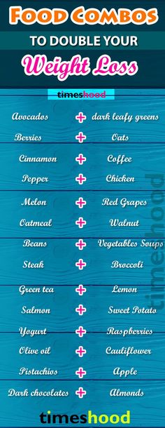 Lose inch of belly fat with these food combo. Best fat burning food combinat… Lose inch of belly fat with these food combo. Best fat burning food combination to double your weight loss. Lose 3 inch of belly… Continue Reading → Easy Weight Loss Tips, Losing Weight Tips, How To Lose Weight Fast, Loose Weight, Best Weight Loss Foods, Body Weight, Reduce Belly Fat, Lose Belly Fat, Lower Belly