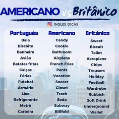 Reasons to Learn Brazilian Portuguese English Help, English Time, English Course, British English, Learn English Words, English Study, English Lessons, English Language Learning, Learning Spanish