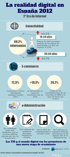 Realidad digital en España en 2012 #infografia