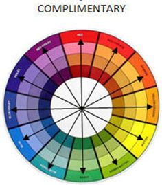 Crafty Cardmakers: TUTORIAL - COLOUR THEORY