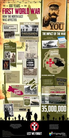 World War One Infographic #infographic #worldwarone #greatwar #war