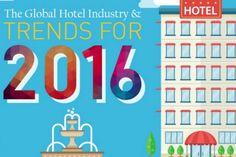 Hotel Trends
