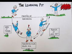 A very nicely rendered representation of James Nottingham's Learning Pit at Vestre Skole in Norddjurs, Denmark reproduced courtesy of Christine Solgaard