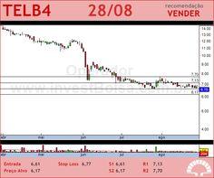 TELEBRAS - TELB4 - 28/08/2012 #TELB4 #analises #bovespa