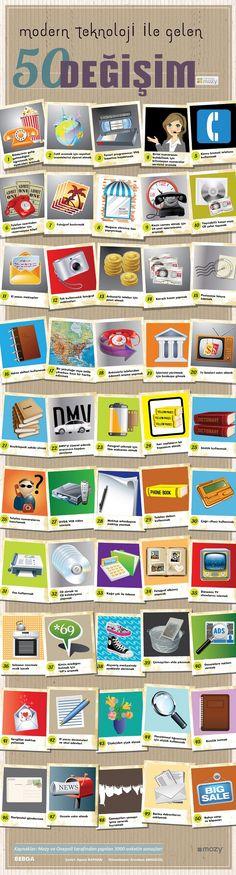 Modern Teknoloji ile değişen 50 şey! http://www.bebga.com/modern-teknoloji-ile-degisen-50-sey-infografik/