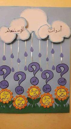 Preschool Math Games, Kids Learning Activities, Montessori Activities, Chevron Binder Covers, Learn Arabic Online, Arabic Alphabet For Kids, Arabic Lessons, Islam For Kids, Teaching The Alphabet