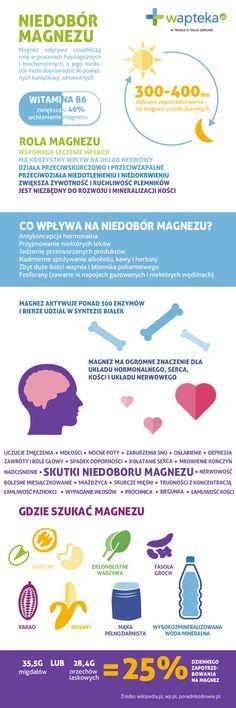 Infografika pokazująca jak wazny jest dla naszego organizmu magnez.   http://www.wapteka.pl/blog/niedobor-magnezu-w-organizmie/