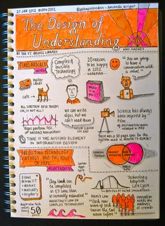 The Design of Understanding Sketchnotes - Amanda Wright - Sketchnote Army - A Showcase of Sketchnotes Visual Thinking, Design Thinking, Formation Management, Visual Note Taking, Planners, Pretty Notes, Sketch Notes, Study Notes, Interactive Notebooks