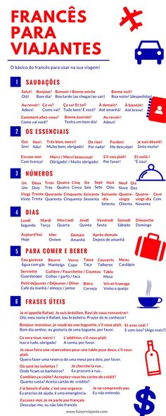 Idiomas Photography Subjects photographic subjects for competitions English Tips, English Study, Learn English, English Class, Language Study, French Language, Paris Travel, France Travel, French Phrases