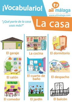 Learn all the parts of the #house in #Spanish :) #LearnSpanish #SpanishSchool #SpanishVocab