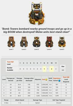 Defense: Bomb Tower. Clash Of Clans Troops, Cartoon House, Game Assets, Town Hall, Design Reference, Tower, The Unit, Archer, Weapon