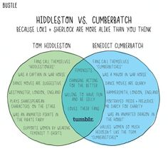 Benedict Cumberbatch & Tom Hiddleston, a Venn diagram - because Loki & Sherlock are more alike than you think