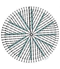 SusiMiu |   Tutorial para hacer una Alfombra redonda con relieves. Punto alto Frontal