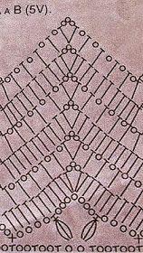 ❤ ✿ Mi Rincón del Tejido ✿ ❤: Vestido mujer en zig-zag a crochet o ganchillo - Woman crochet zigzag dress Zig Zag Crochet, Gilet Crochet, Crochet Bra, Crochet Halter Tops, Crochet Buttons, Crochet Motifs, Crochet Stitches Patterns, Crochet Chart, Crochet Cardigan