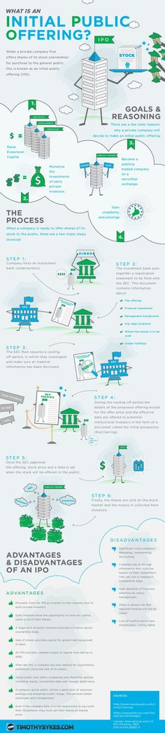 Trading infographic : This infographic takes you through the process and help you understand why IPOs