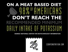 On a meat based diet, 98% of Americans don't reach the recommended minimum daily intake of potassium.
