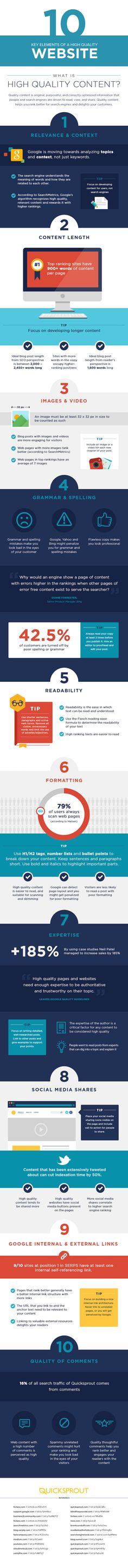 The 10 Key Elements of a High Quality #Website #webdesign [ #infographic ]