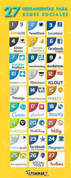 En Internet hay muchas (pero muuuuchas!) herramientas para gestionar tus cuentas en las redes sociales. Hay demasiadas que te ayudan con tu contenido, y también para medir las estadísticas de tus cuentas.  Tal vez varias de las que te comento en este artículo las hayas utilizado alguna vez o la hayas escuchado.  No es una lista definitiva de herramientas y aplicaciones para community managers, sólo quise mostrarte algunas de las que en Fusiona2 utilizamos.