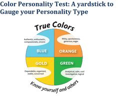 True Colors Personality Test Printable Personality Test