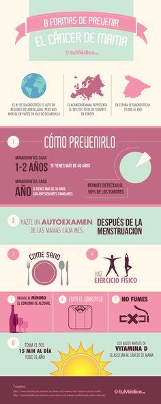 12 factores del riesgo del cáncer de mama #infografia