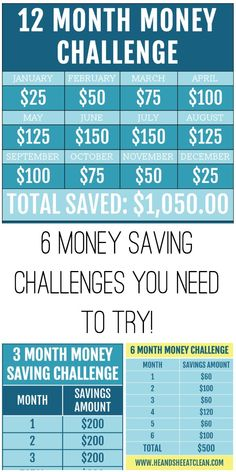 6 Money Saving Challenges you MUST try!