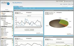 My BuzzMetrics is Nielsen's customizable dashboard. It provides real-time data collection, analytical and segmentation capabilities and a range of report options.