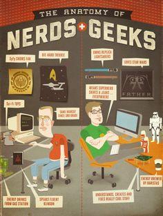 Nerds versus Geeks. @Bonnie Ferguson   it's us!