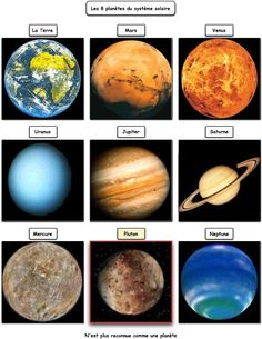The 8 Planets of the Solar System 8 Planets, Solar System Planets, Space Planets, Space And Astronomy, Science For Kids, Science And Nature, Science Projects, Projects For Kids, Earth And Space