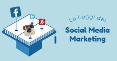 Le leggi del Social Media Marketing #marketing #social