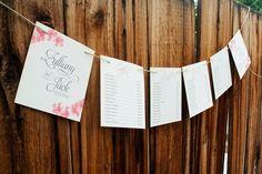 Tropical Flowers Wedding Seating Chart Custom Banner  by mavora, $10.00