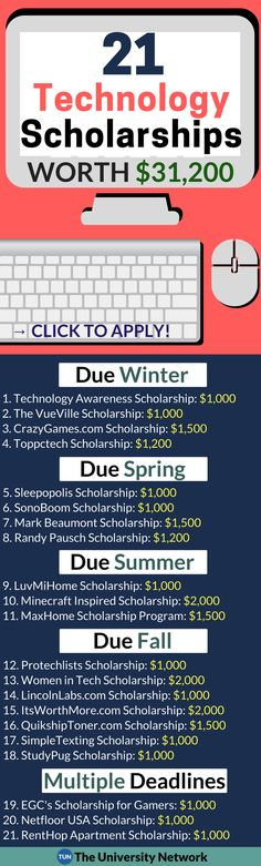 All these scholarships focus on technology. Some topics include technology's effect on society, 3D printing, the internet, and gaming!